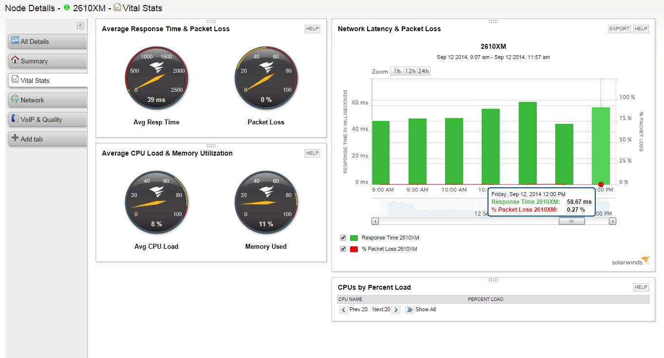 Solarwinds NPM Node Vital Stats