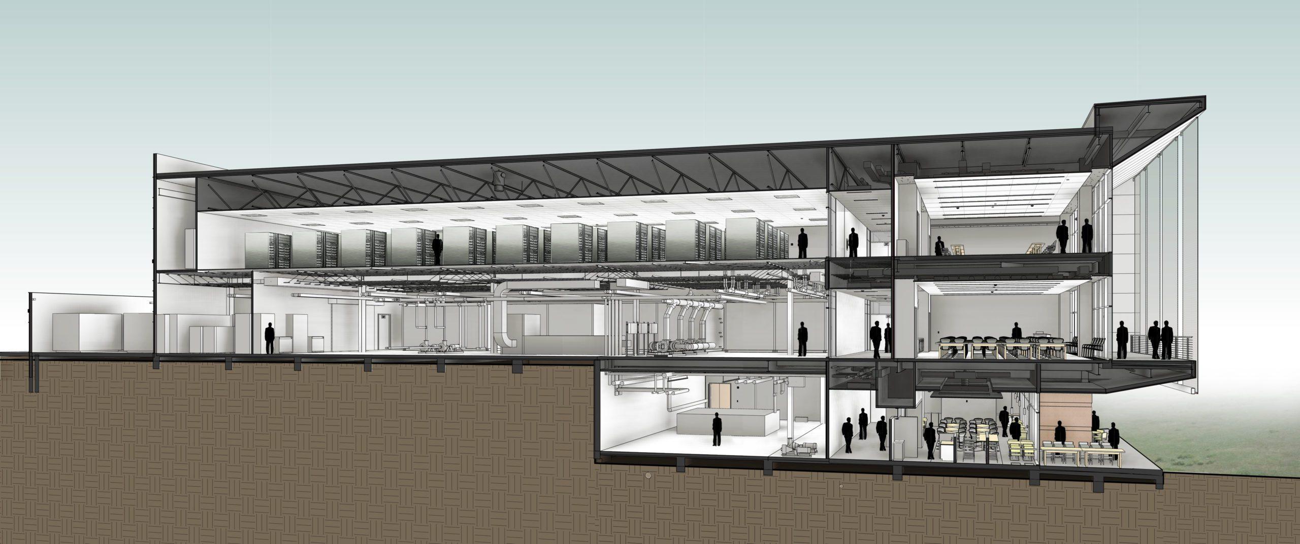 NREL Data Center