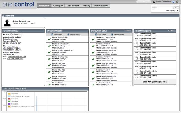 NetCitadel dashboard
