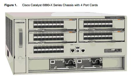 Catalyst 6880