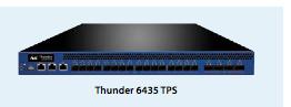A10 Thunder TPS