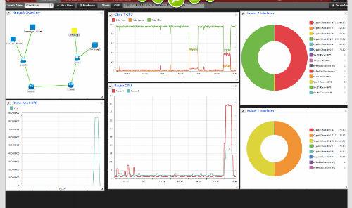 Starview SDN Analytics Traffic Spike