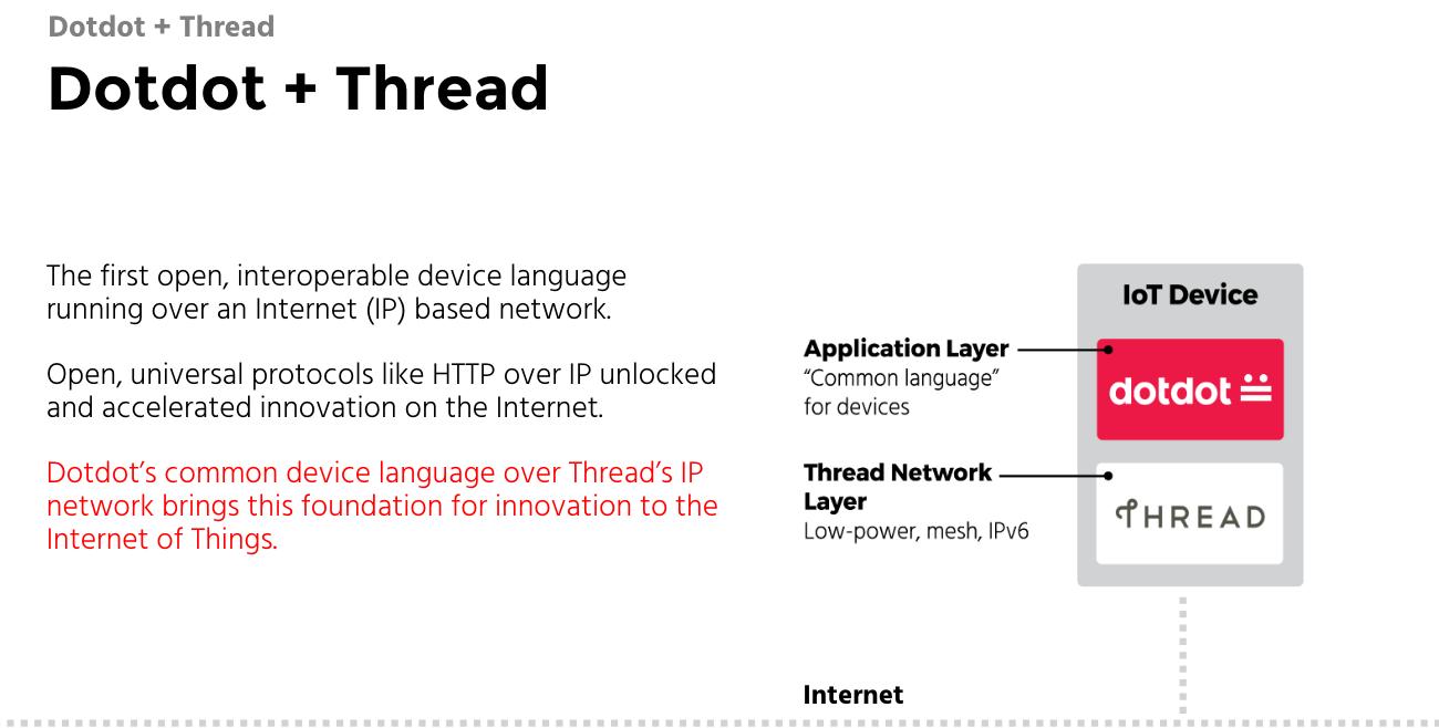 Dotdot over Thread